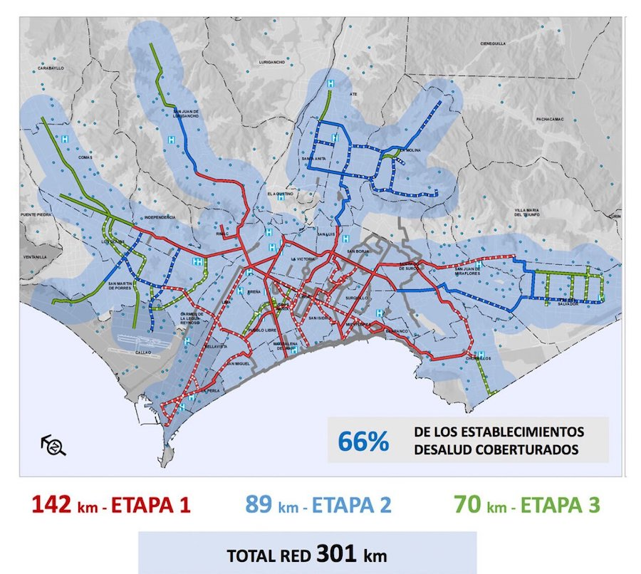 City of Lima plans for the 301 kilometers of bicycle lanes.